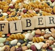 Fabulous Facts about Fiber!